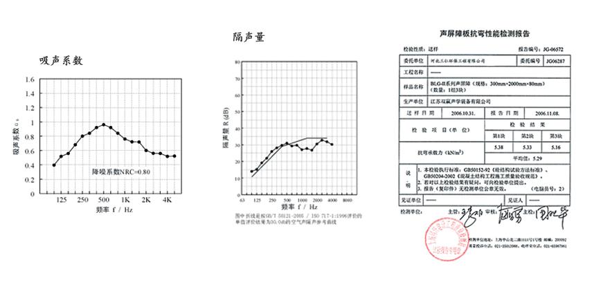 降噪效果图表.jpg